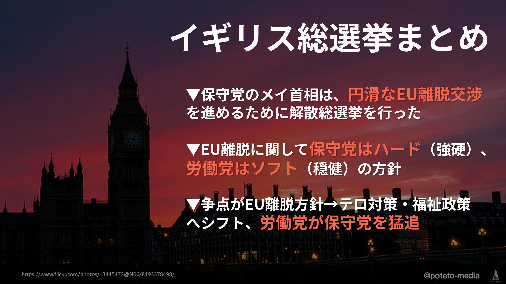 5f63f49b6b7d98988e1002a4a4f2d6d5 - イギリス総選挙 「ザックリ」解説