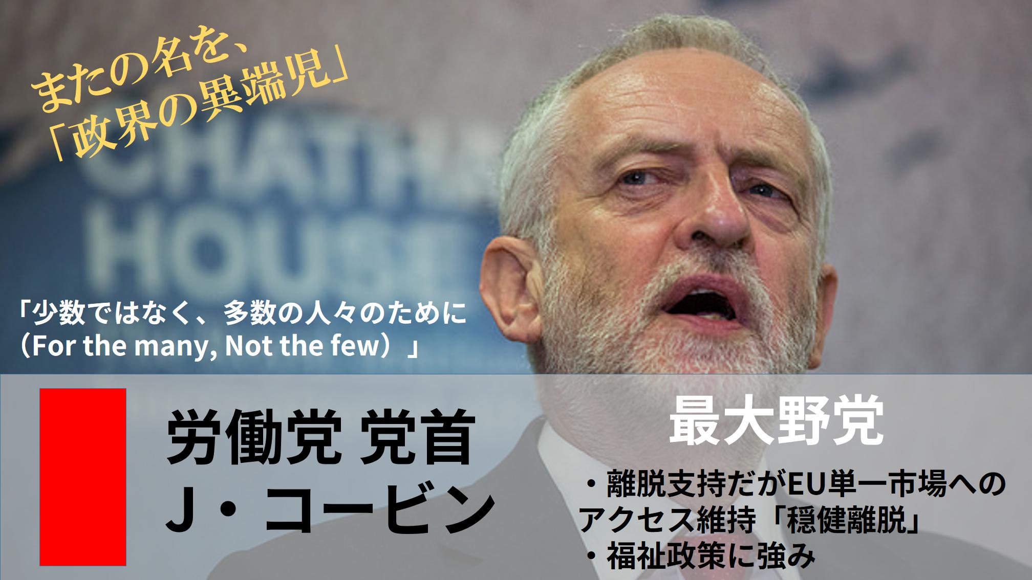 ee3be1d100caf1aa771552d59c2bd436 - イギリス総選挙 「ザックリ」解説