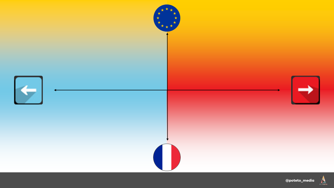9fde44c8a374b259defccb0aa41f79c8 f722ec721b70f9ae3b889c0597d3b385 2 - フランス大統領選「ザックリ」解説シリーズ第三弾 論点について