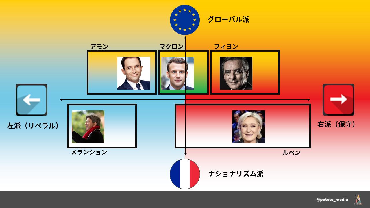 ea02bf9bd3ce958cac6de97c4bbffaf0 b766bad40e085bb3e096c7c3ea3d6a54 2 - フランス大統領選「ザックリ」解説シリーズ第三弾 論点について
