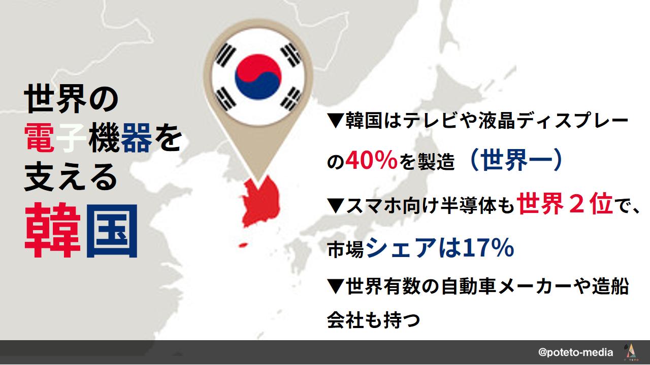 3 2 3 - 【国際政治×国際経済】北朝鮮との戦争で、世界経済は大打撃?