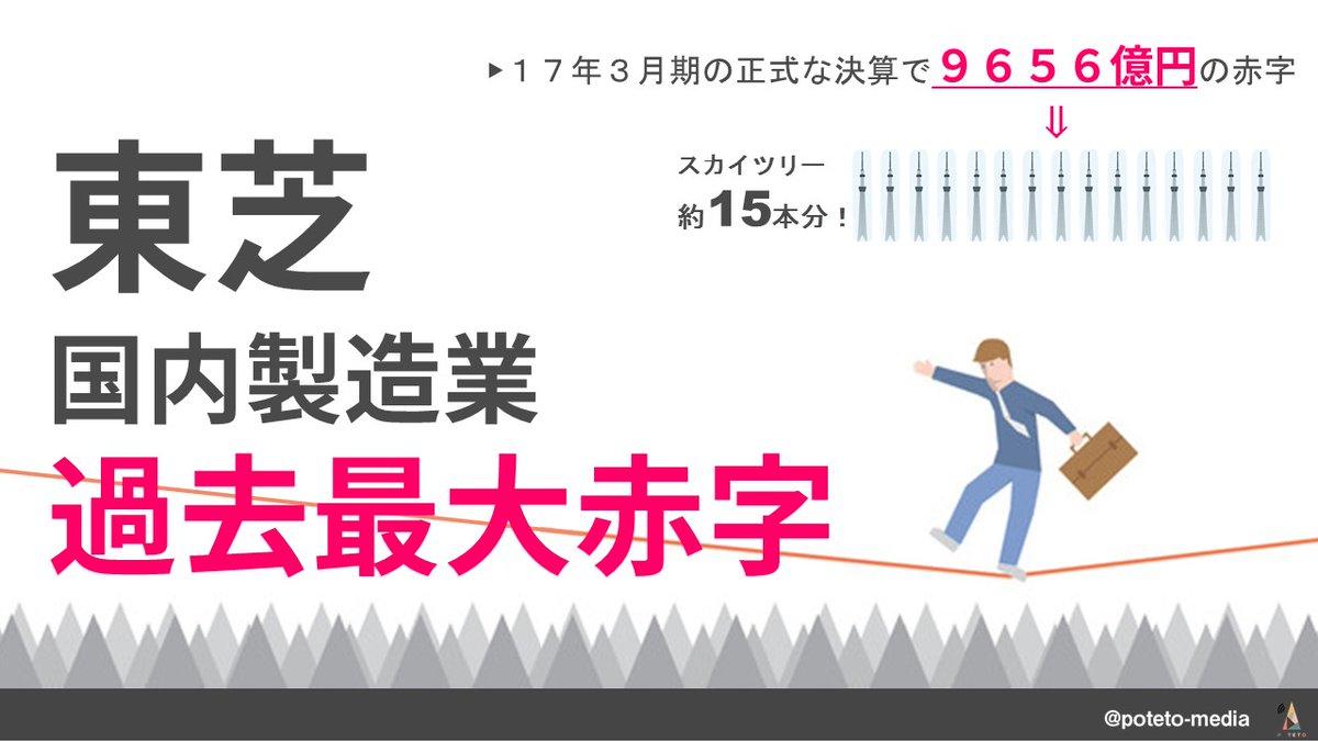 8113 1 - 2017.08.11<br>朝日新聞のイチメンニュース