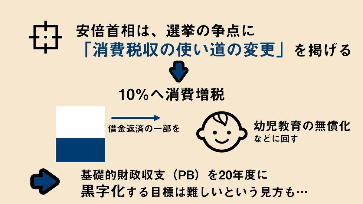 0929 4 - 2017.9.29<br>日本経済新聞のイチメンニュース