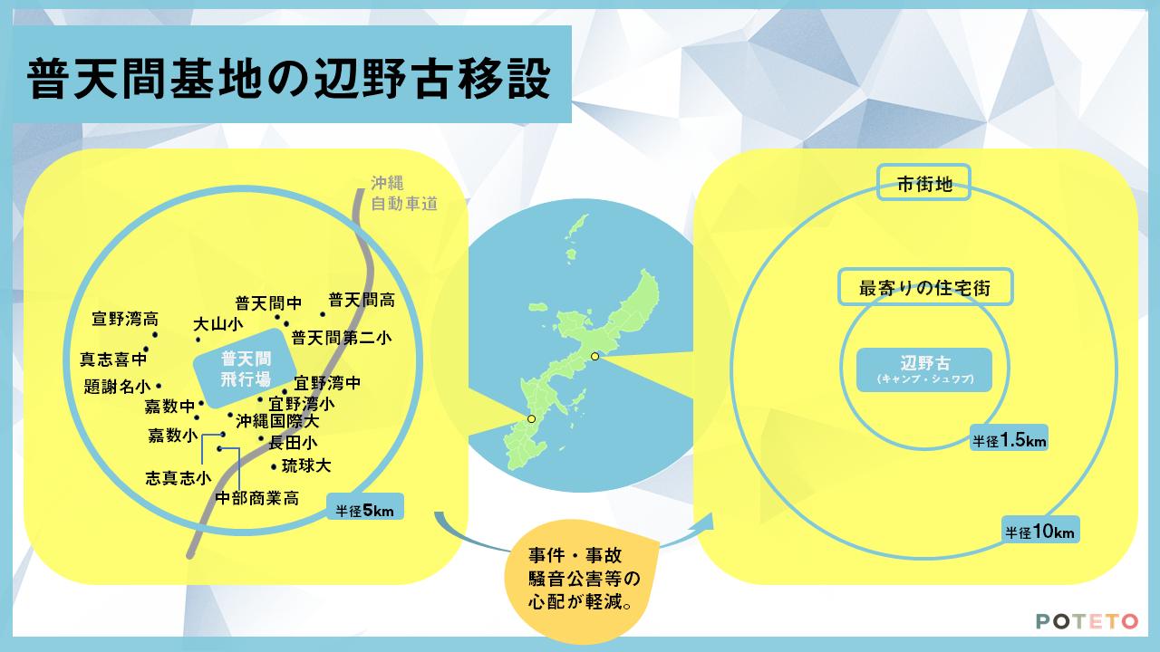 e79b1d51dc322037e41744d1494c8d02 - 【沖縄基地問題】公約比較-15の争点- 2017衆議院議員総選挙