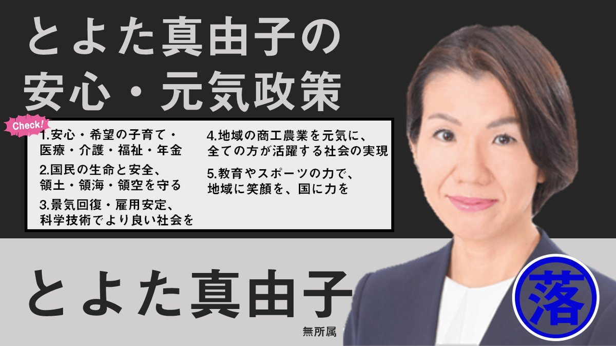 toyota - 衆院選【当落速報6】