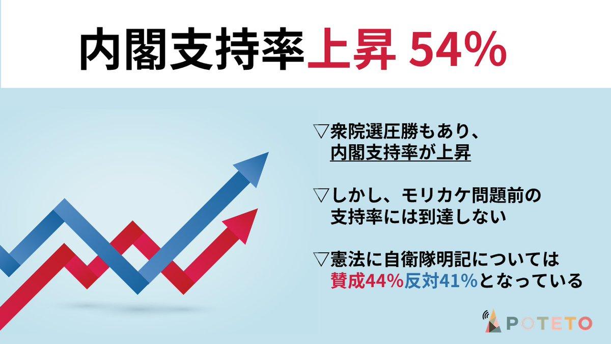 1103 2 - 2017.11.03<br>日本経済新聞のイチメンニュース