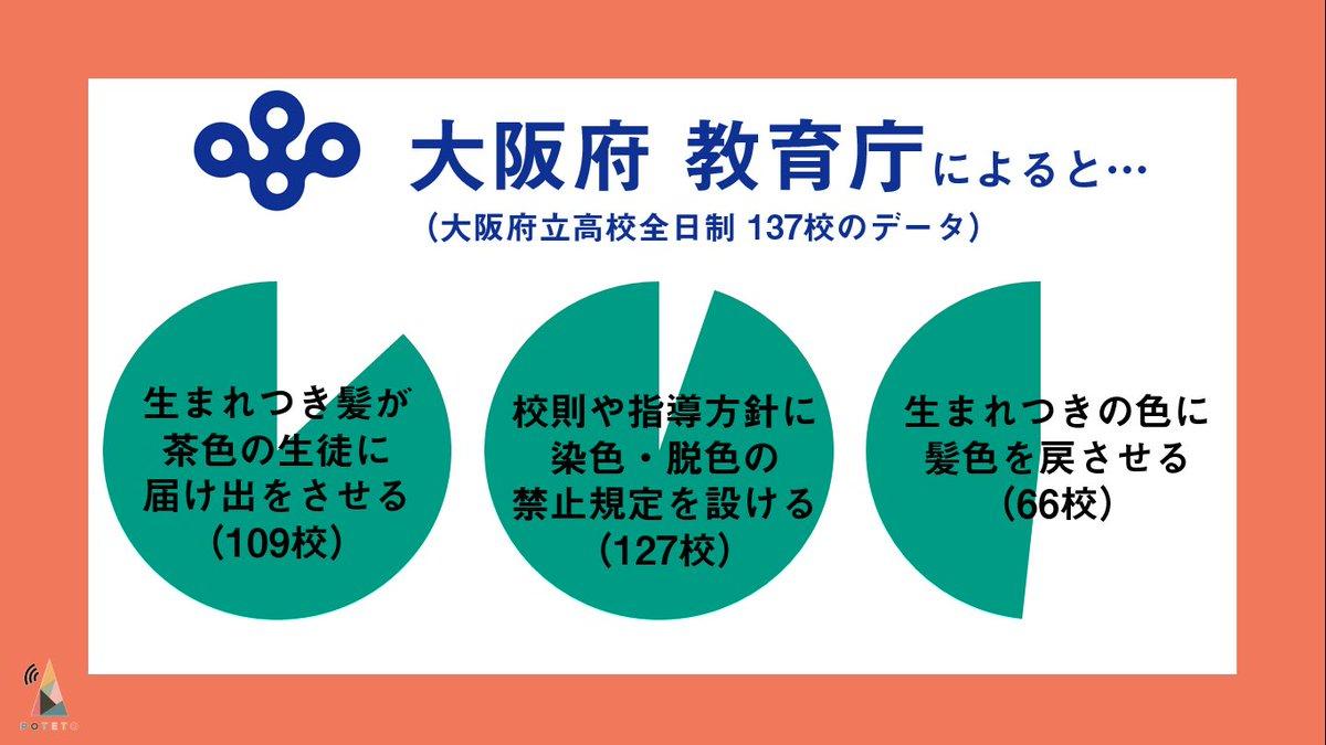 1202 3 - 2017.12.02<br>日本教育新聞の特集