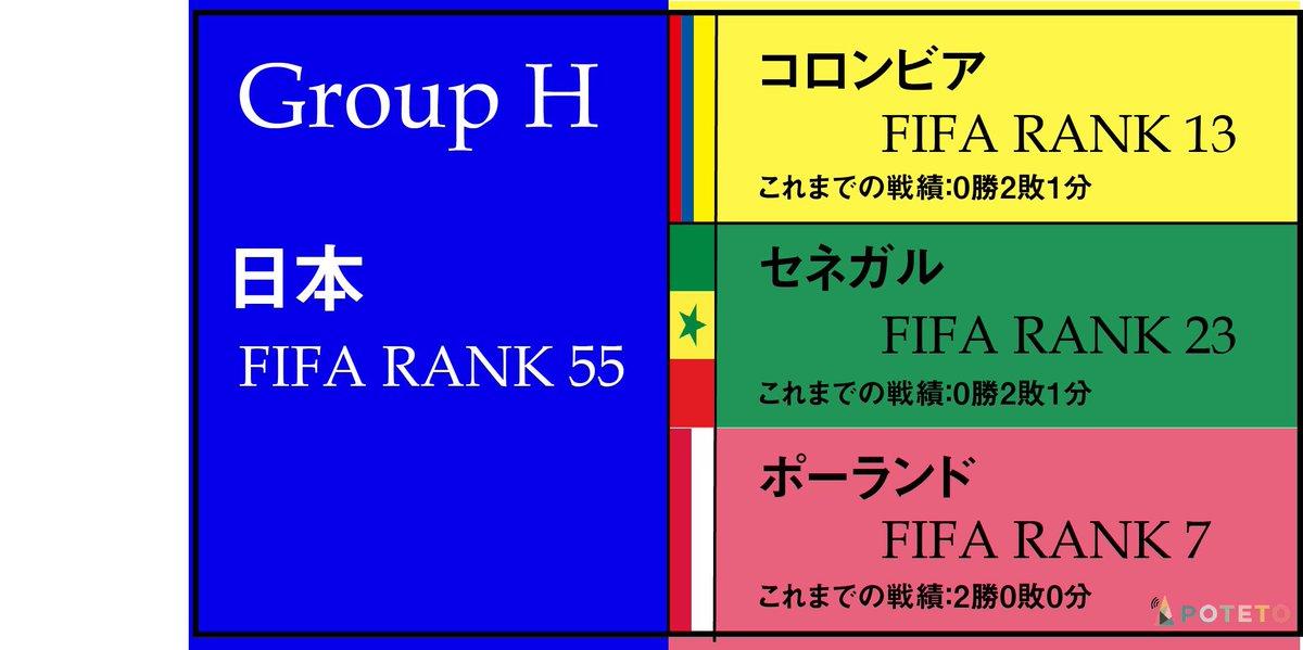 272 - 裏ワールドカップ