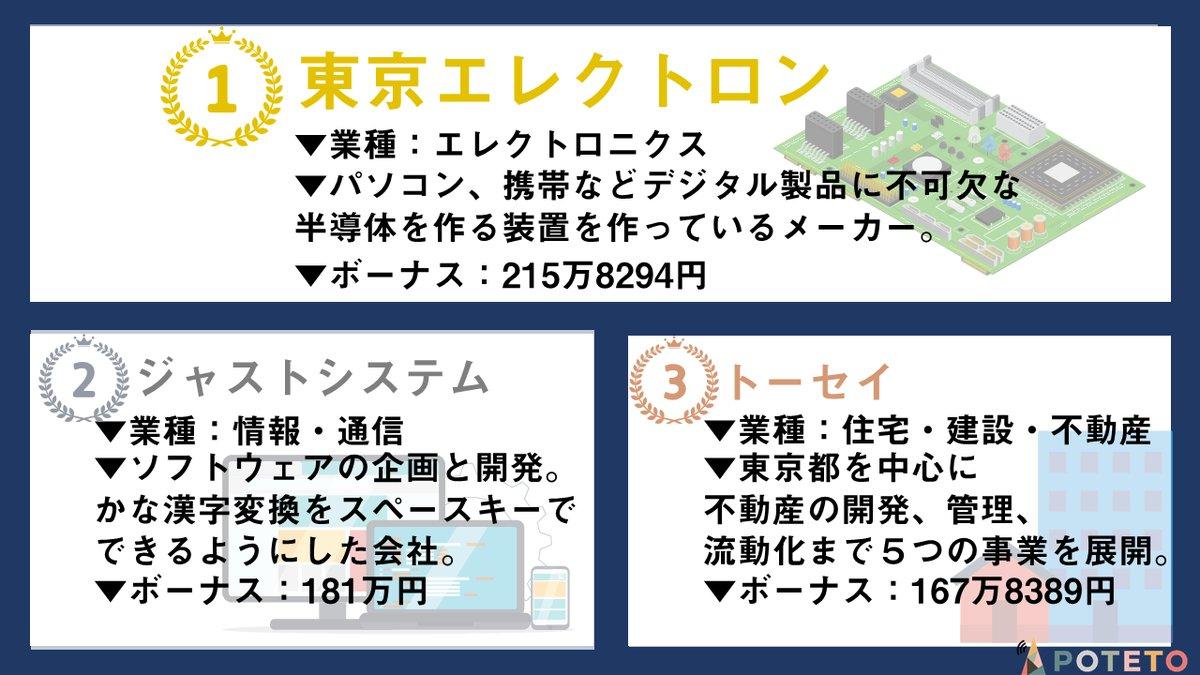 3 3 - 今年の冬ボーナス一等賞は?