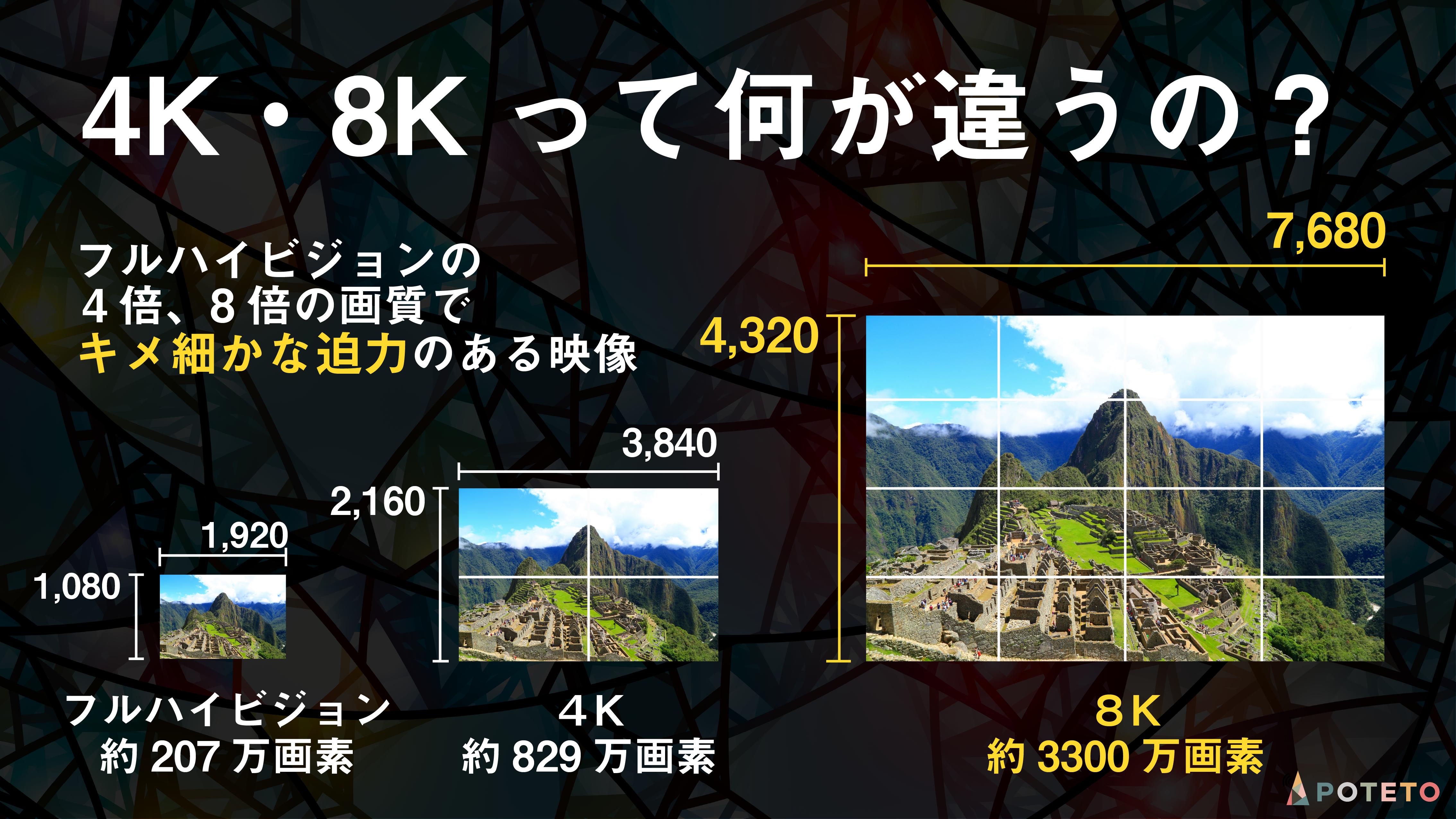 20180110 3 - 今年は4K/8Kが来る!