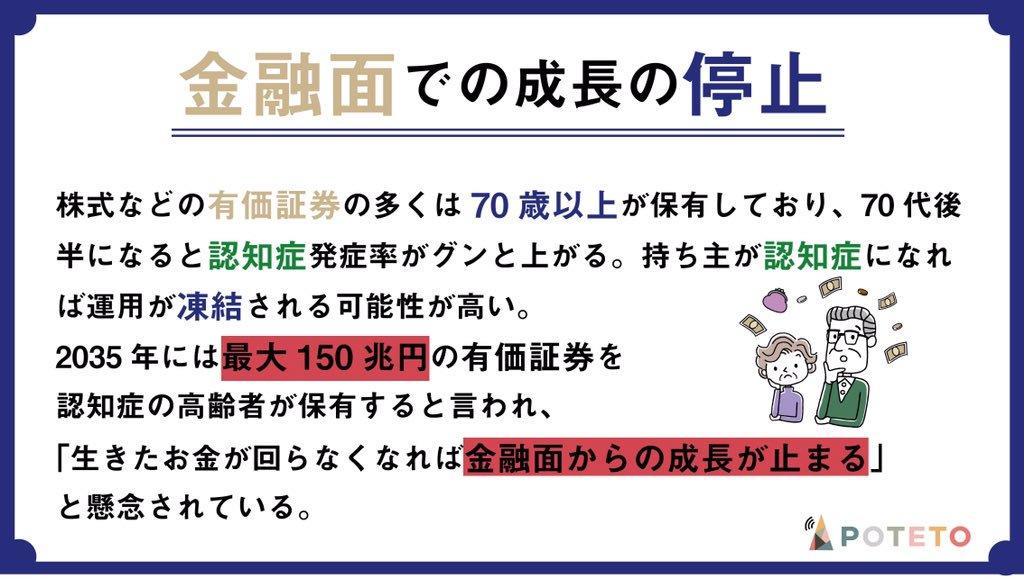 12 - 「重老齢社会」って知ってますか?