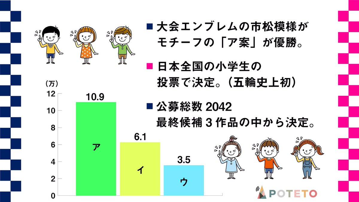 2 1 - 東京オリンピックマスコット決定!