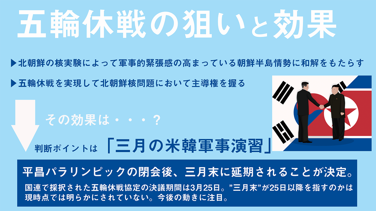 """2 - 平昌五輪での""""五輪休戦""""って?"""