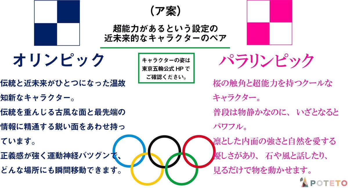 3 1 - 東京オリンピックマスコット決定!