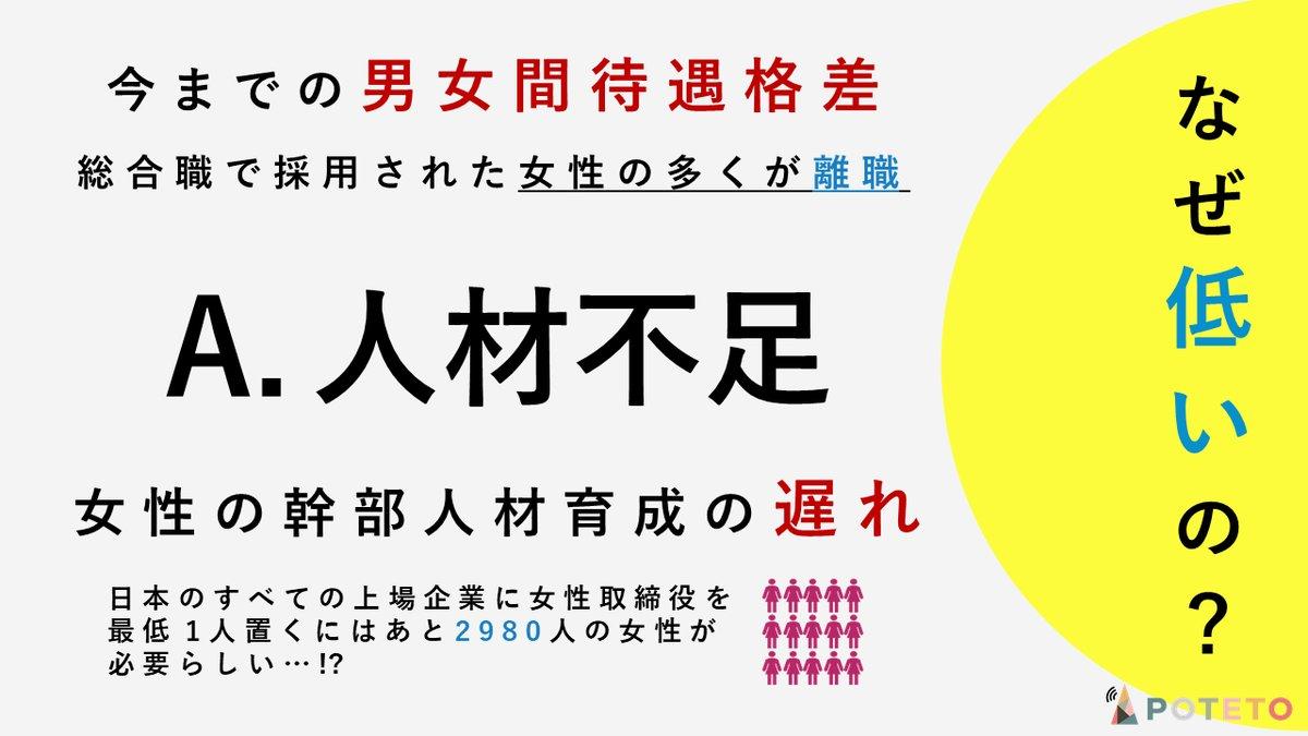 3 8 - 日本の女性取締役登用率は中東並みの低水準?!