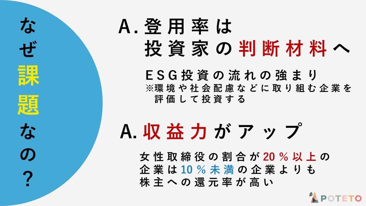 4 6 - 日本の女性取締役登用率は中東並みの低水準?!