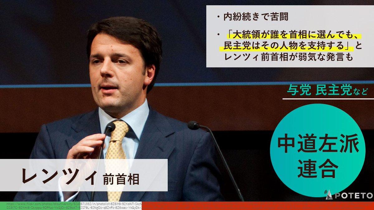 6 - イタリア総選挙🇮🇹