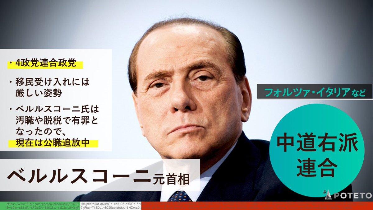 7 - イタリア総選挙🇮🇹