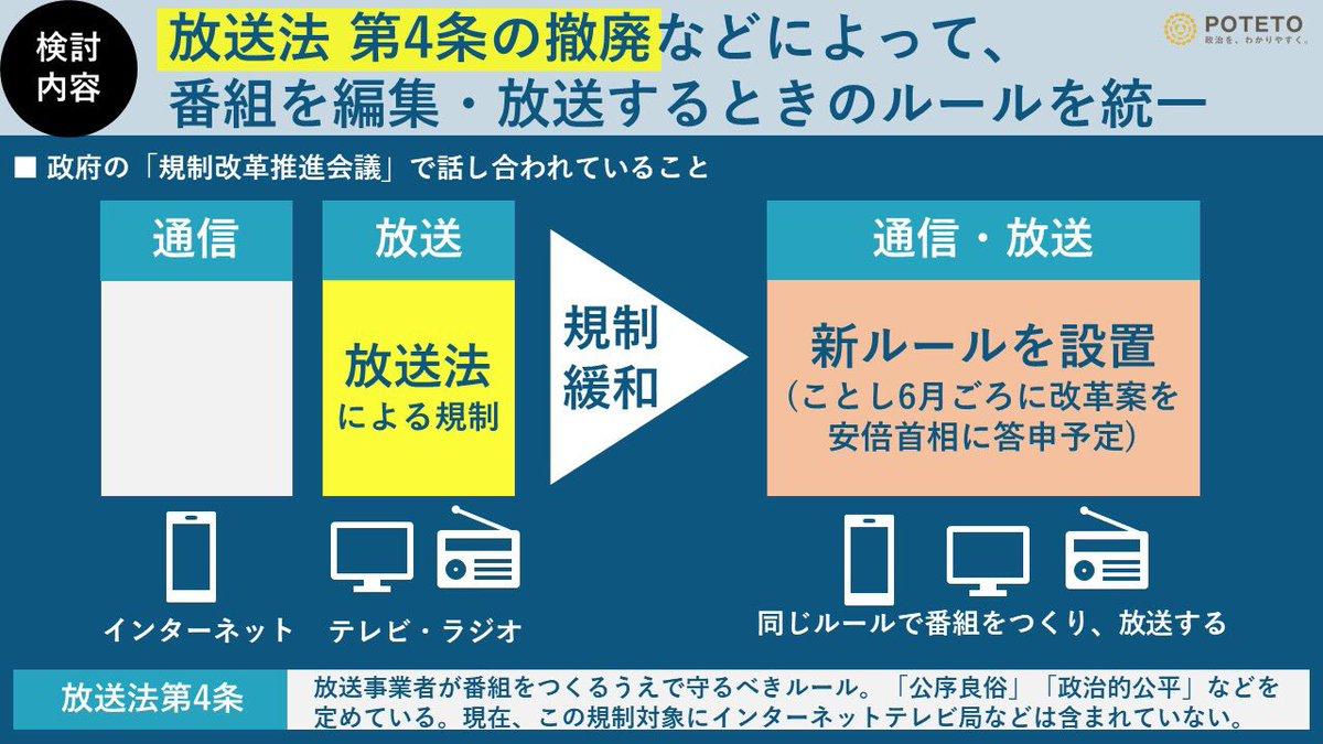 3 - どうなるTV業界?