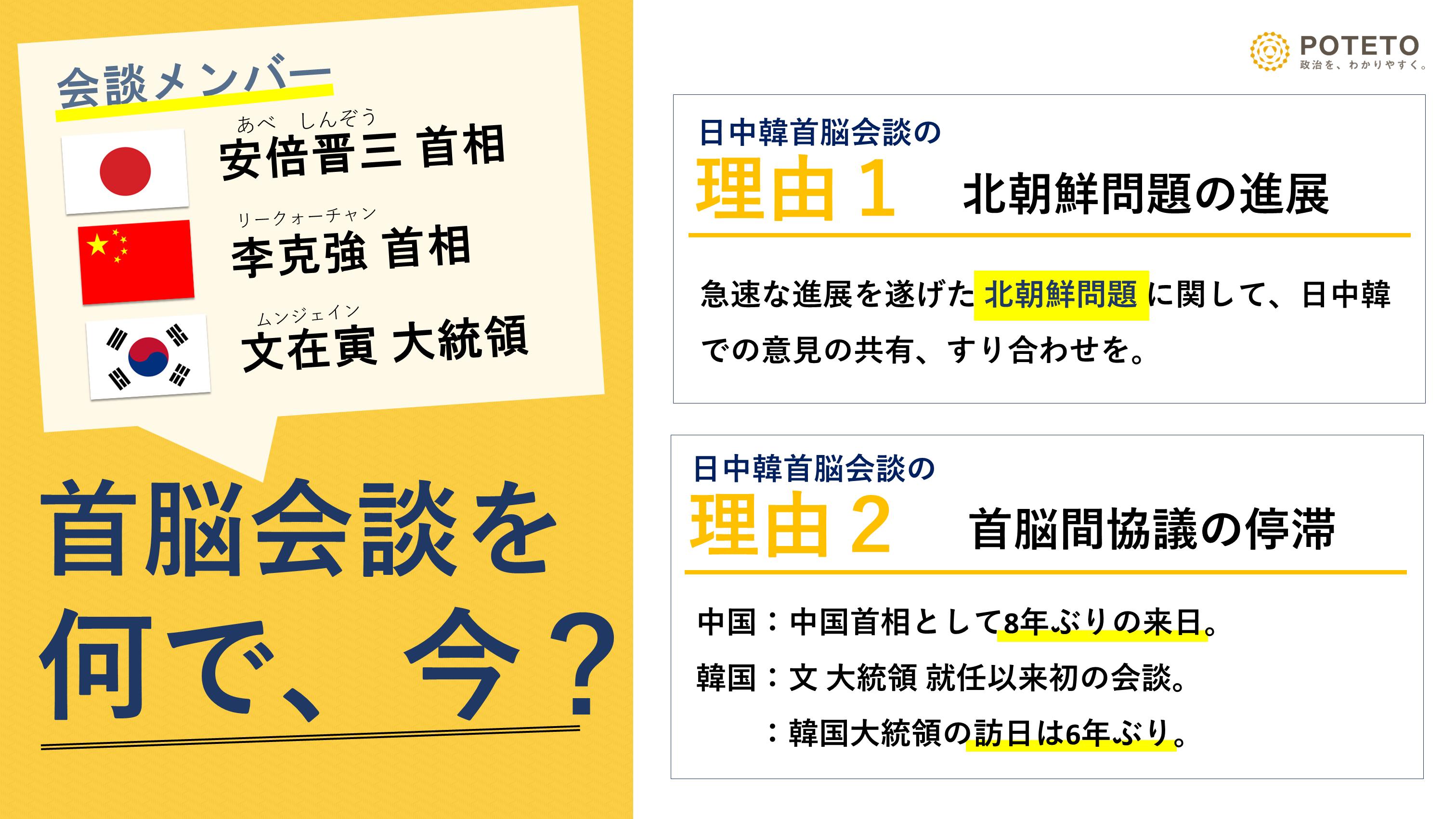 0bbb658321d956cd96d21fe104e0cbf1 - 日中韓・3カ国首脳会談<br>その意図、海外の反応、日本のメリットをザックリ解説
