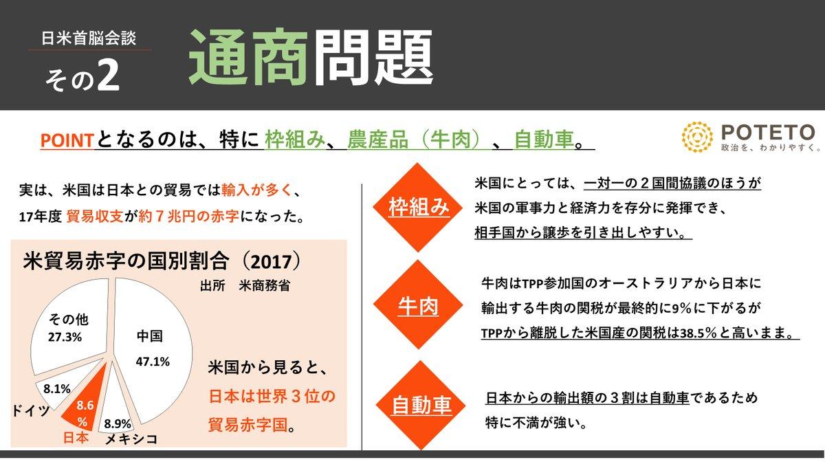 4214 - 日米首脳会談の内容をCHECK