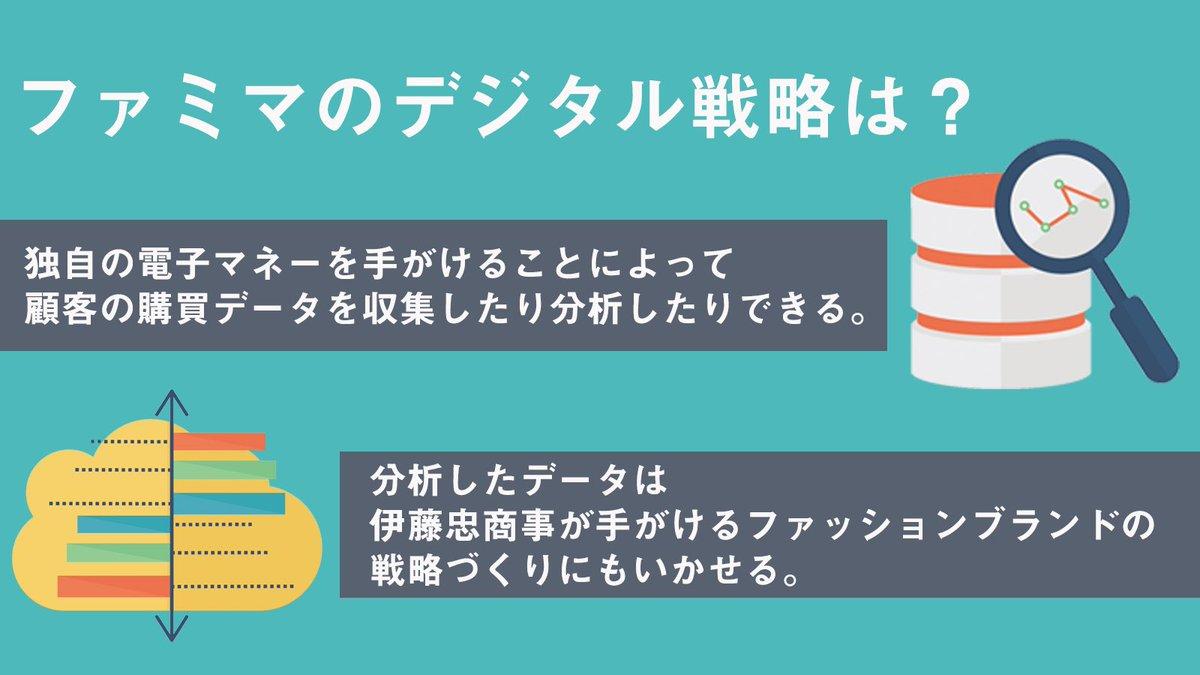 4223 - 伊藤忠、ファミマを完全子会社化