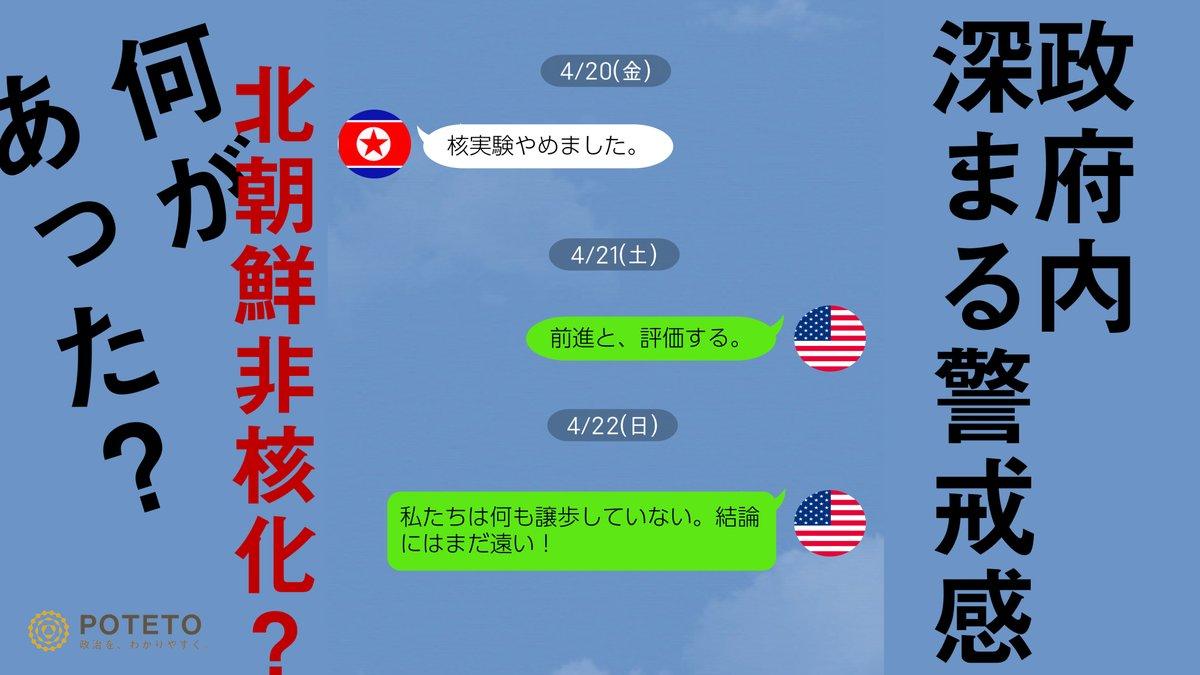 4261 - 北朝鮮非核化?