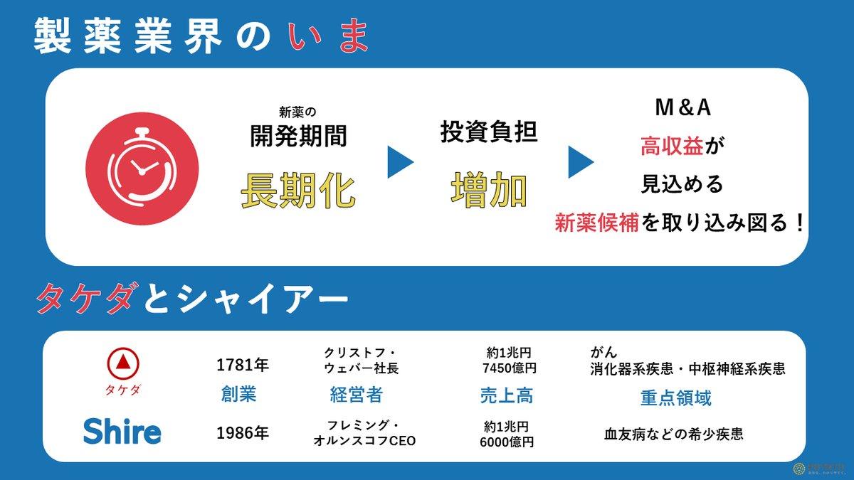 4283 - 就活解禁前におさらいしたい<br>日系企業4社の「兆超え」買収劇!