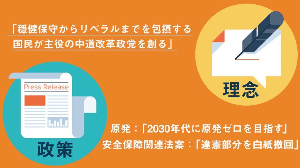 4293 - 希望+民進=「国民」?