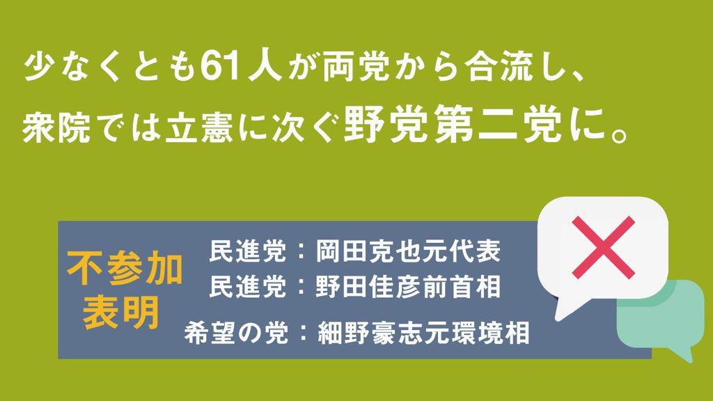 4294 - 希望+民進=「国民」?