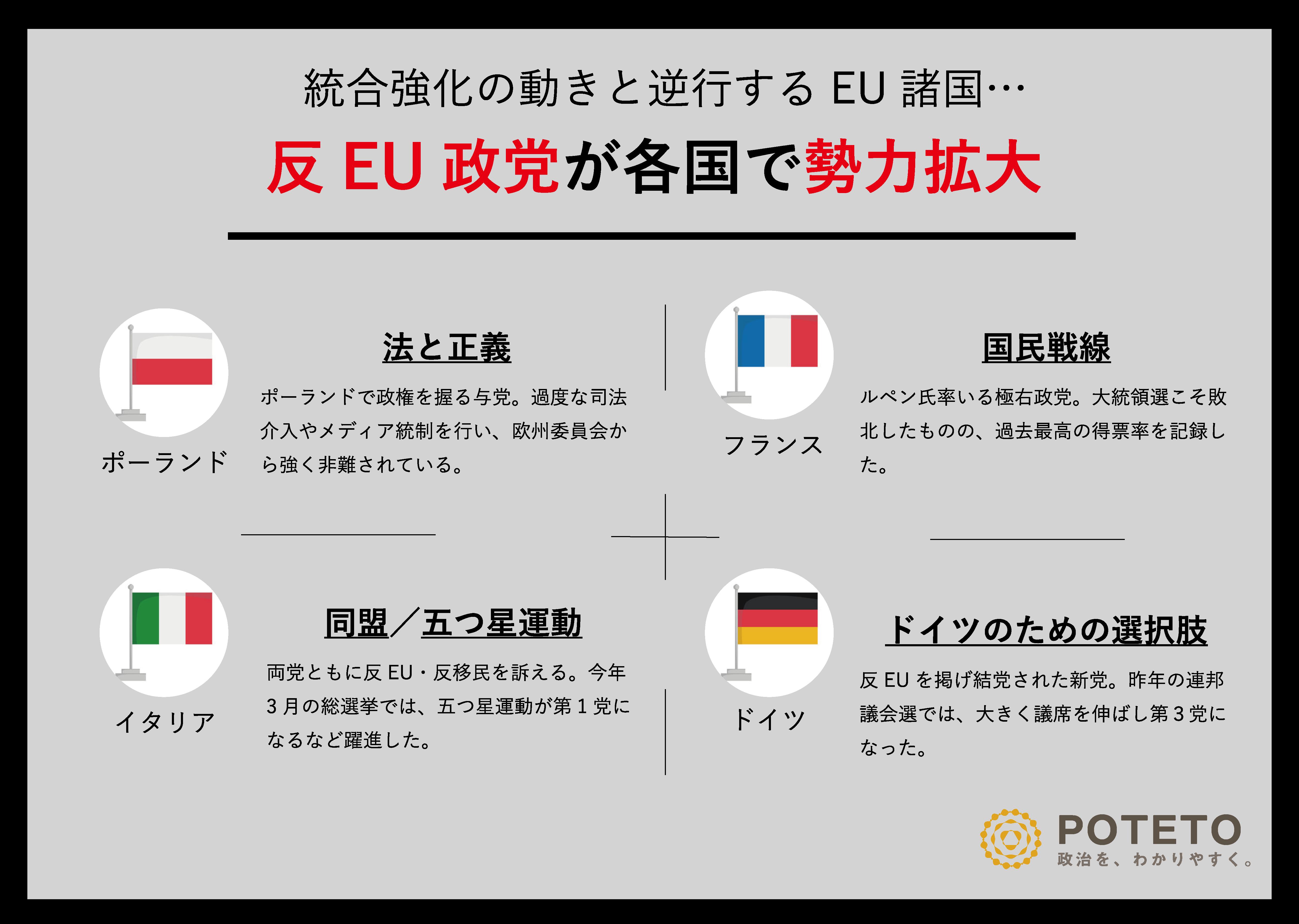 f6a2756cb4377ca4242a04de6be9eca5 - EUに広がる「反EU」「反移民」の波