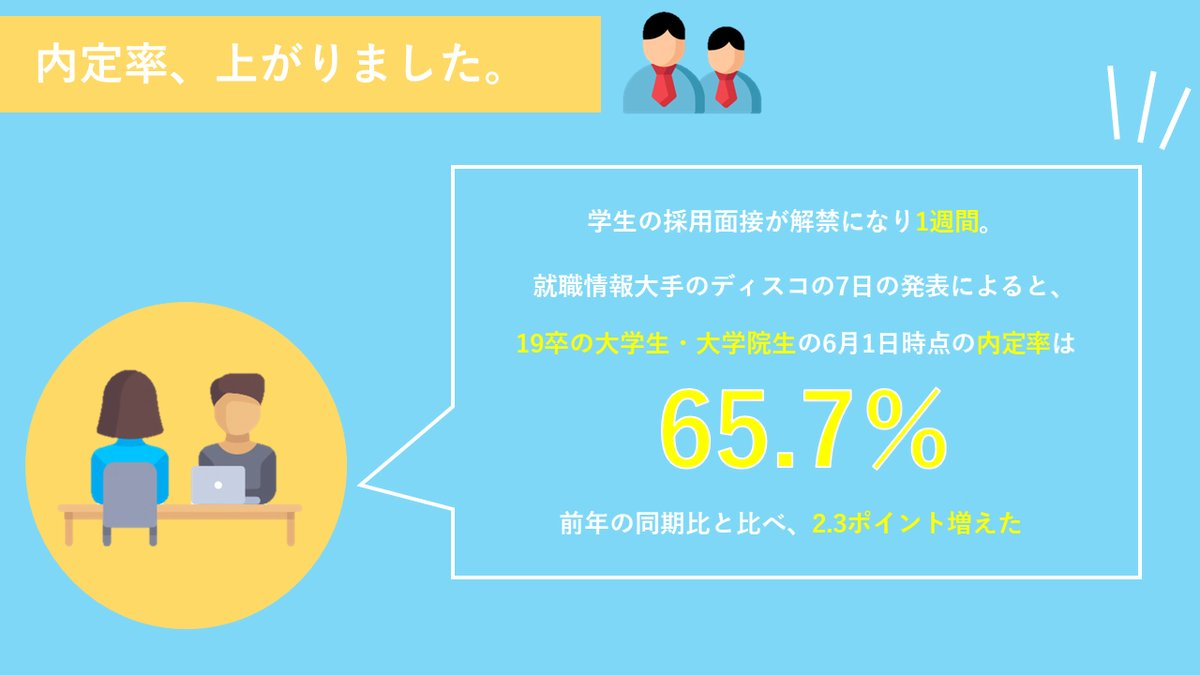 DfM GEWW0AAfqZX - 【就活終盤戦!学生の2極化が進んでいます!】