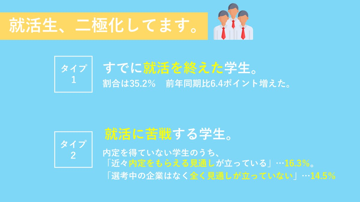 DfM GFMX0AQUe D - 【就活終盤戦!学生の2極化が進んでいます!】