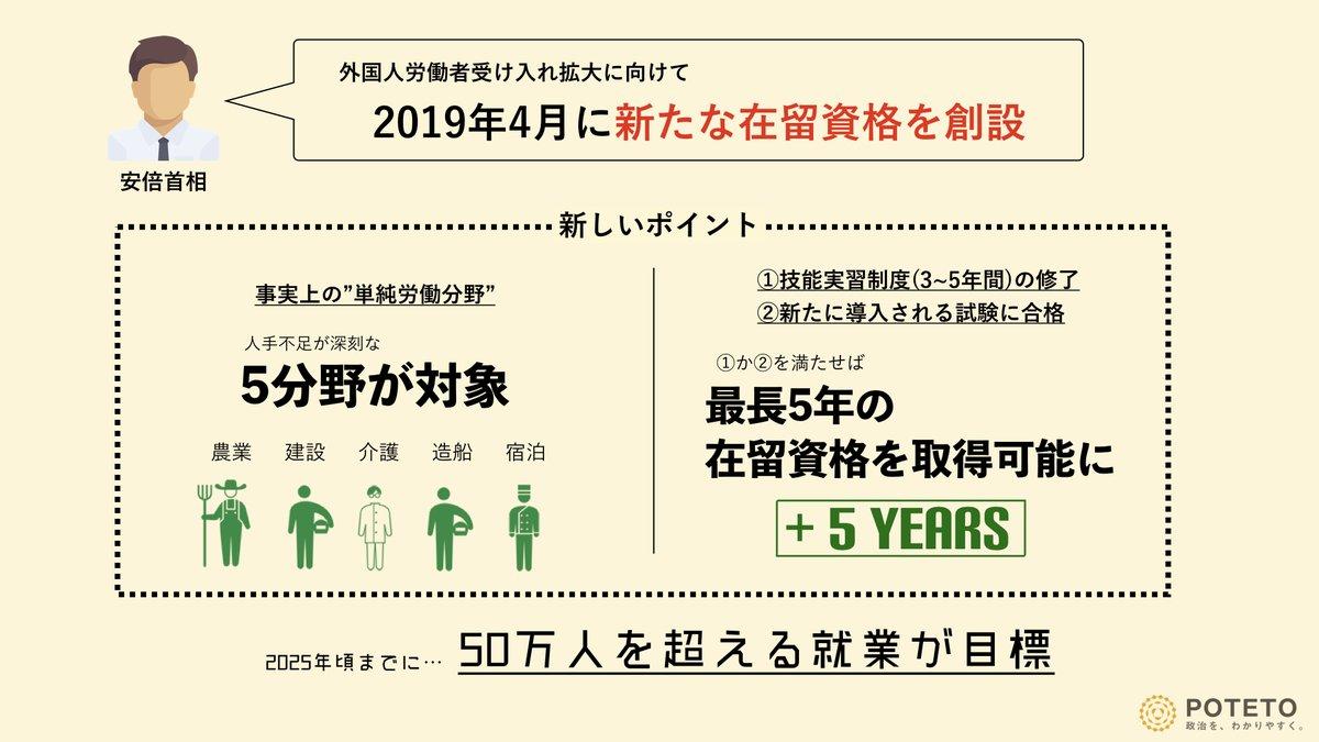 b5d0b0d618533c8c68a8ae5bac760579 - 国際化する現代に考える、外国人労働者の受け入れ体制