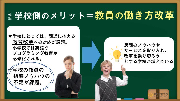 Dh26kcEVAAAiGoh - 学校内に塾!?<br>進む公教育×塾のコラボレーション