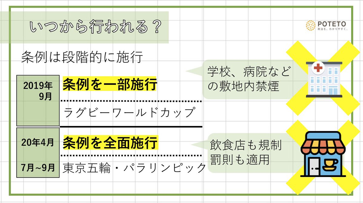 DhIkQx5XUAEcQ0m - 東京だけもっと厳しく!?受動喫煙防止条例