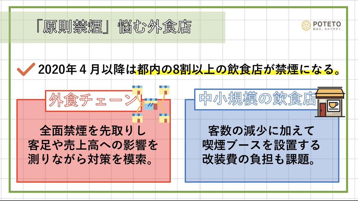 DhIkQxrW0AEvRYH - 東京だけもっと厳しく!?受動喫煙防止条例