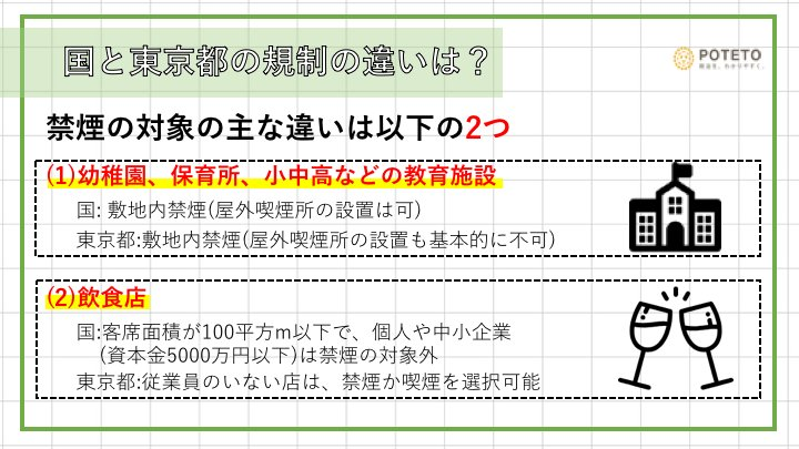 DhIkQyEW0AYwTtZ - 東京だけもっと厳しく!?受動喫煙防止条例