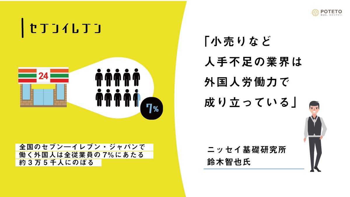 DiB OtVUcAA0 Ve - 名古屋の人口より多い!?<br>増えています、日本の外国人