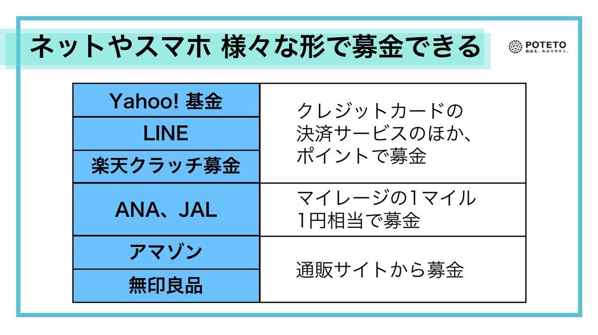 DiQqhHLXkAAmXuM - 西日本豪雨、あのサービスでもできる意外な支援