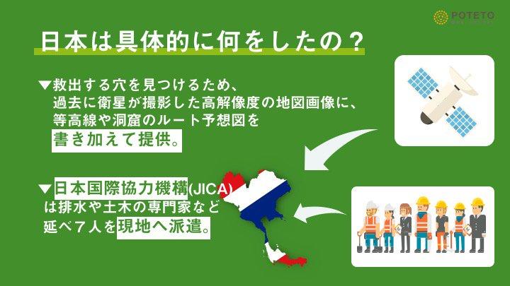 DigHSAEWsAA6hB3 - タイ 洞窟少年救出 のウラに、日本のチカラ?