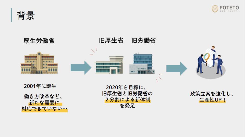 DjtXIq9U4AEdkZg - 厚生労働省、分割!?