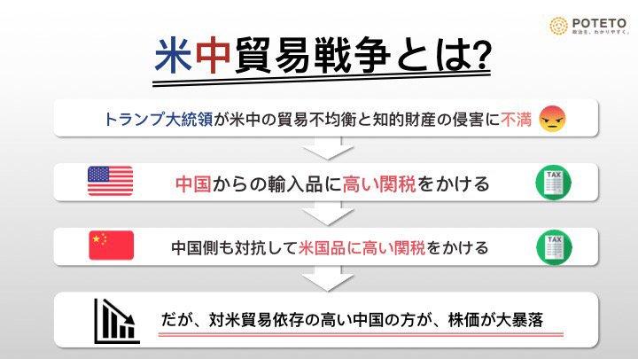 DkB9fkMU8AA3BCt - 日本株、再び世界2位?
