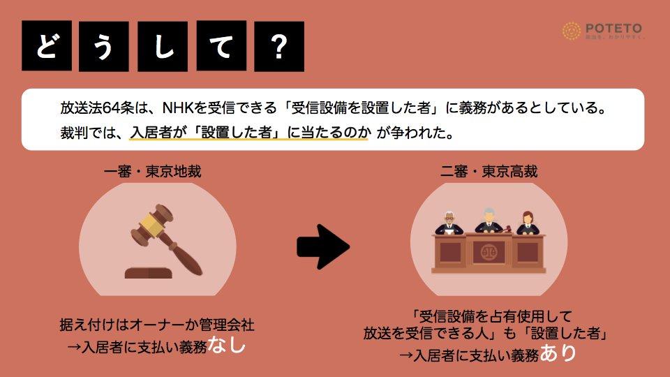 DmH20blXoAU91ZM - NHK受信料 支払い義務づけへ