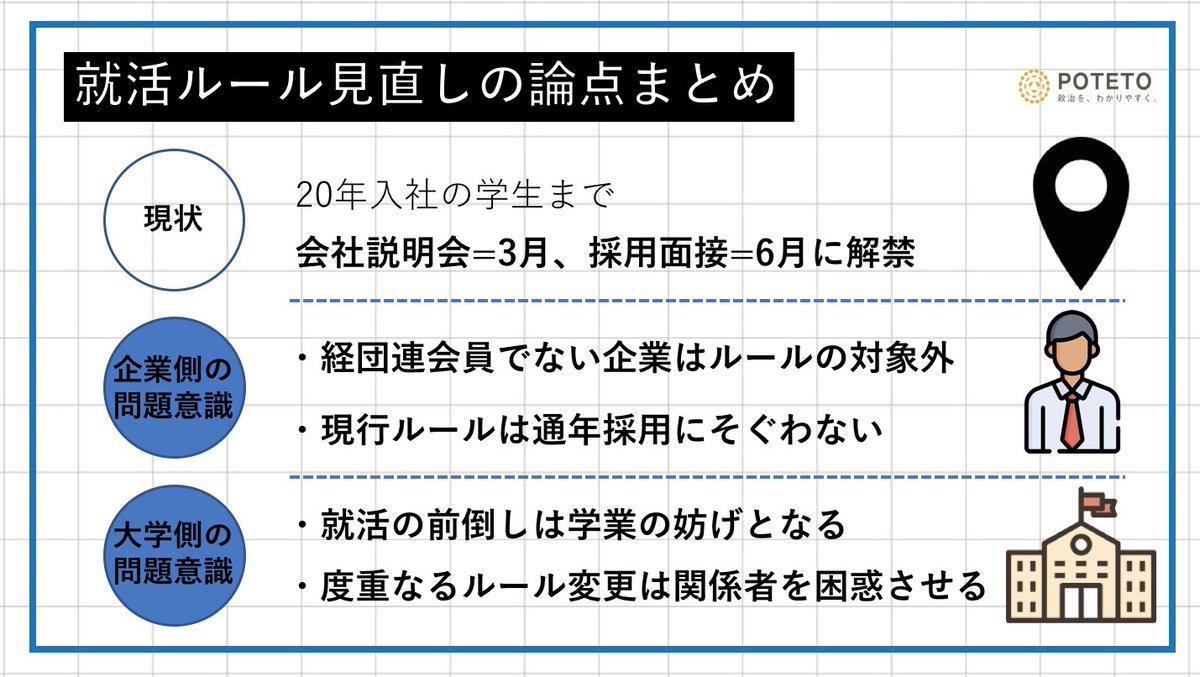 DmmwXIMXgAEO6fq - 変わる?日本の 就活?