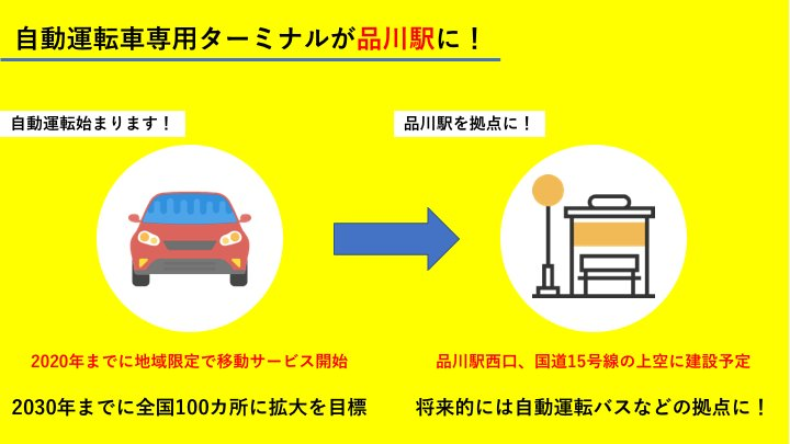 DnVGspFW0AAhReY - 自動運転 と日本の未来