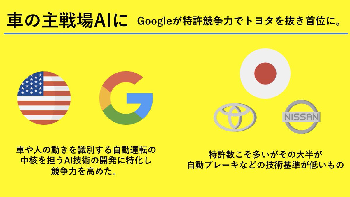 DnVGsqjWsAUCRTJ - 自動運転 と日本の未来