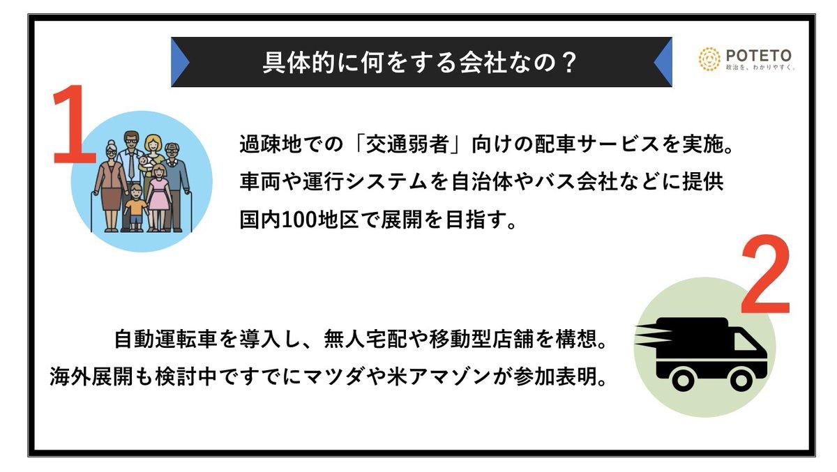 Do3mEi7UYAA 3g6 - トヨタ×ソフトバンク 移動サービス事業