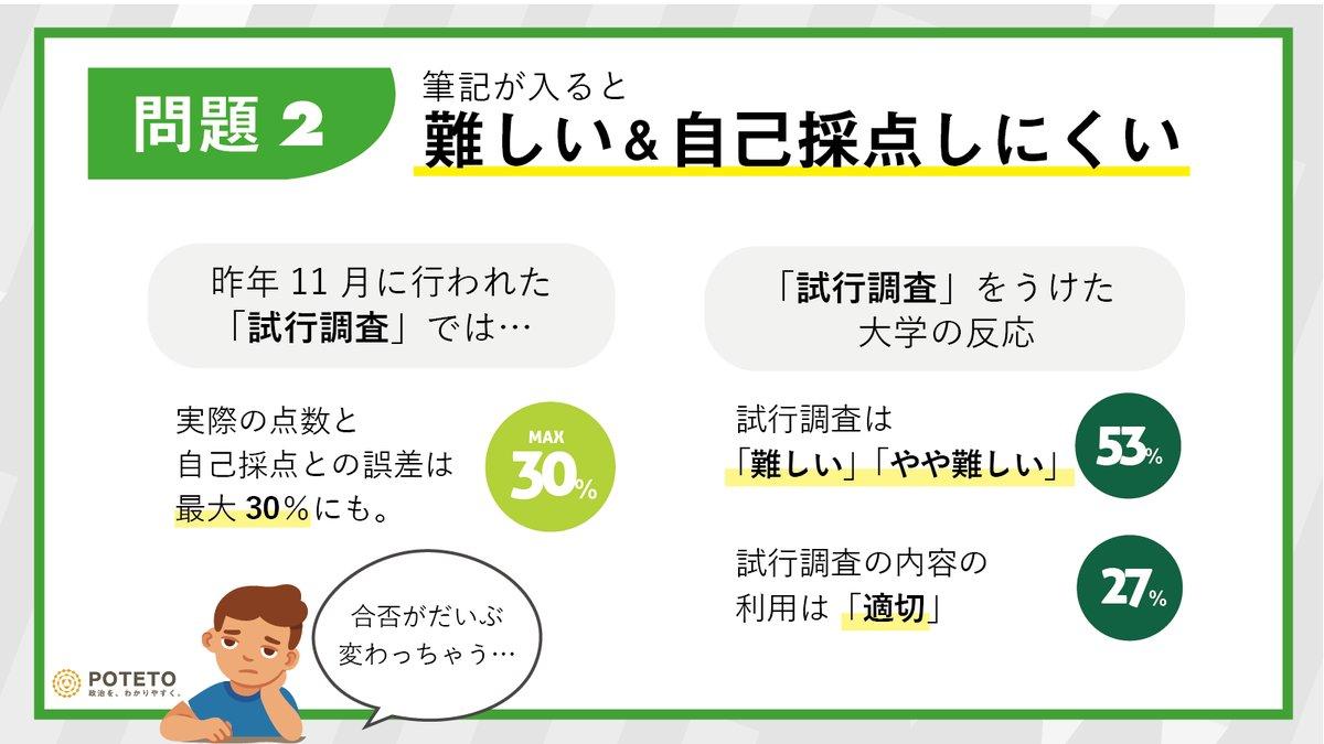 DoxzSucXgAEA2Qf - どうなる!?大学入学共通テスト