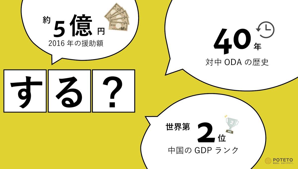 DqUSsJ3XgAE lOk - 中国への経済援助、やめてもいいよね…?
